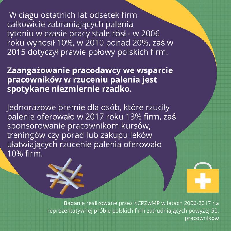 Infografika wkolorach fioletowym, zielonym iżółtym ztekstem przedstawionym dużym dymku, pod tekstem znajduje się zdjęcie małego stosu papierosów.